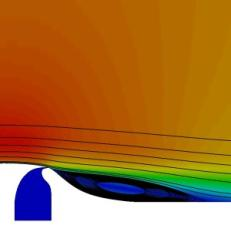 Sample CFD results